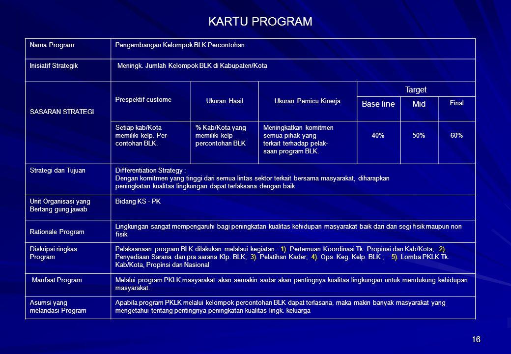 KARTU PROGRAM Target Base line Mid Nama Program