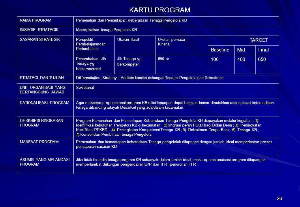 KARTU PROGRAM TARGET Baseline Mid Final 100 400 650 NAMA PROGRAM