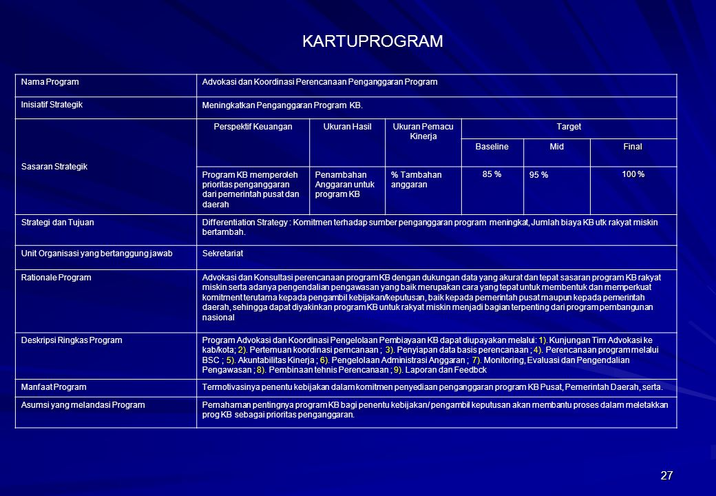 KARTUPROGRAM Nama Program
