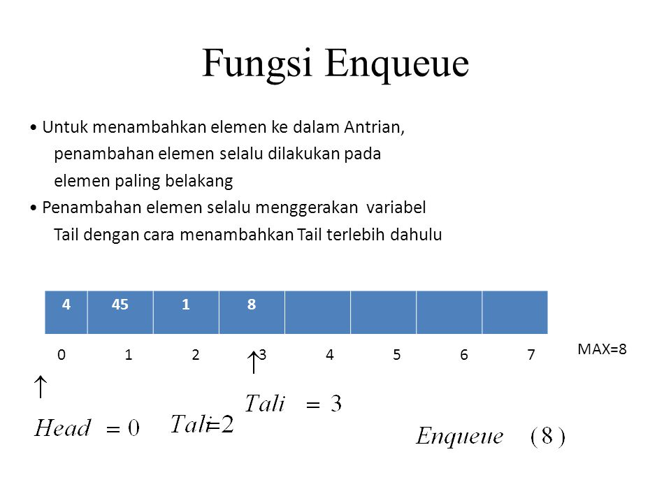 Fungsi Enqueue