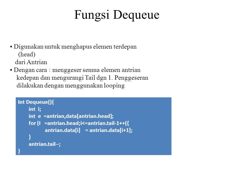 Fungsi Dequeue • Digunakan untuk menghapus elemen terdepan (head)
