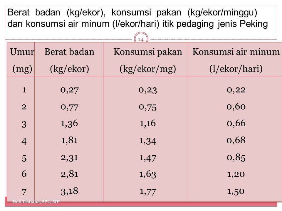 Berat badan (kg/ekor), konsumsi pakan (kg/ekor/minggu) dan konsumsi air minum (l/ekor/hari) itik pedaging jenis Peking