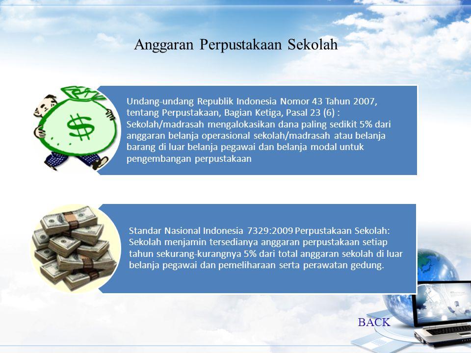 Anggaran Perpustakaan Sekolah