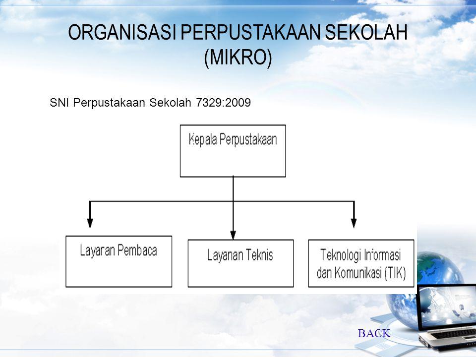 ORGANISASI PERPUSTAKAAN SEKOLAH (MIKRO)