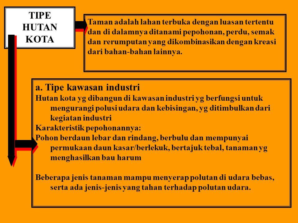 a. Tipe kawasan industri