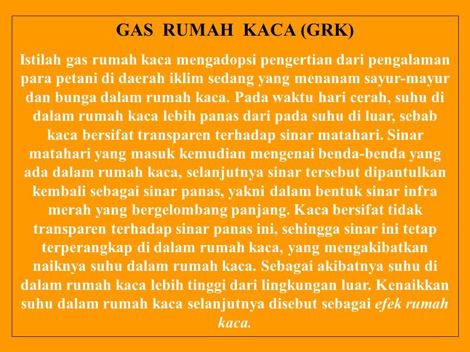 GAS RUMAH KACA (GRK)