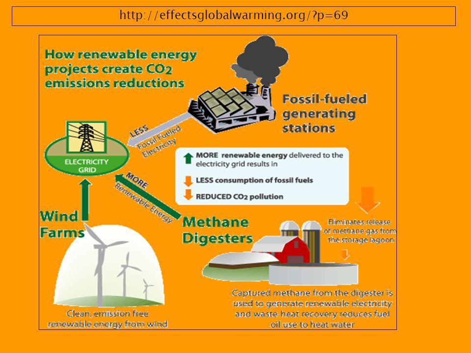 http://effectsglobalwarming.org/ p=69