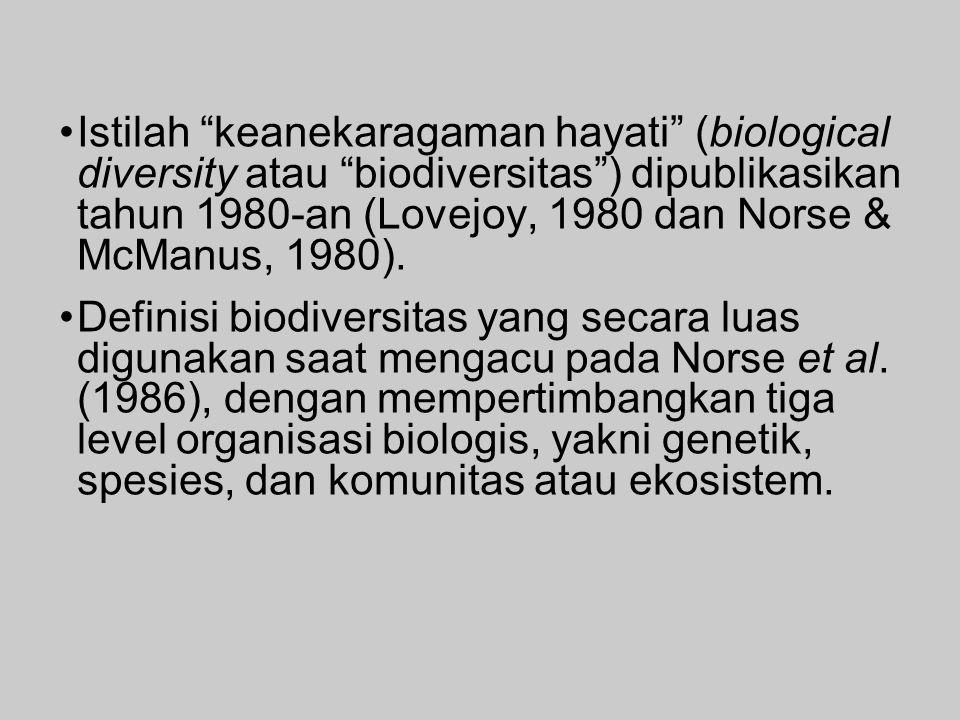 Istilah keanekaragaman hayati (biological diversity atau biodiversitas ) dipublikasikan tahun 1980-an (Lovejoy, 1980 dan Norse & McManus, 1980).