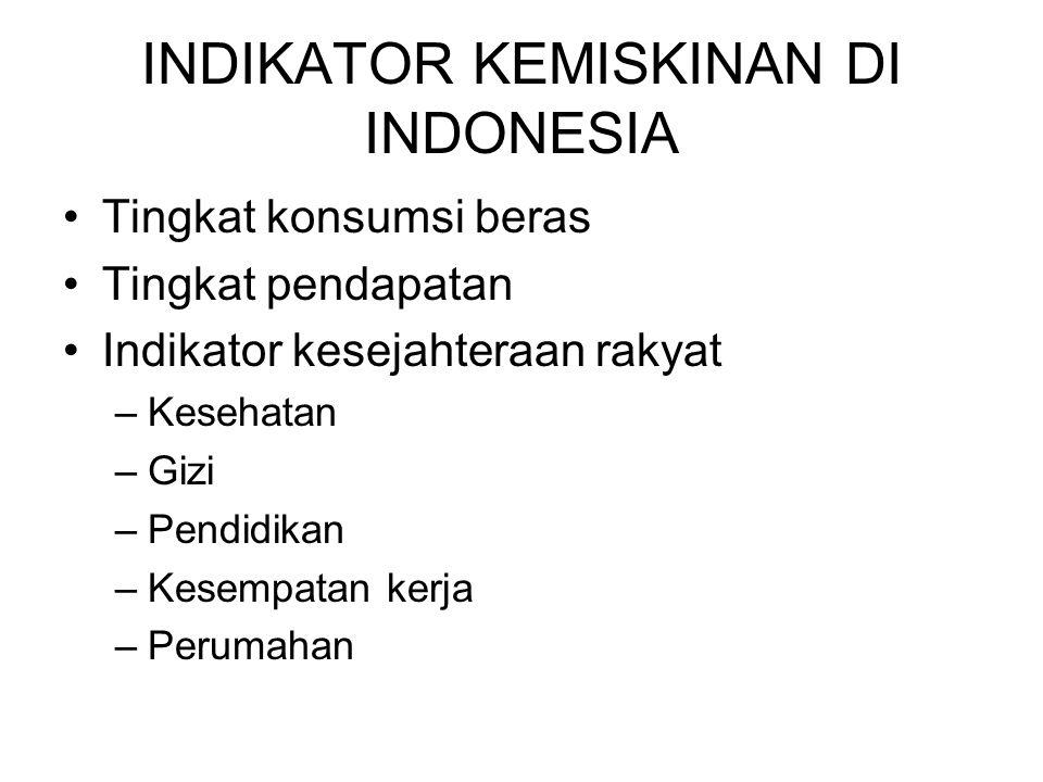 INDIKATOR KEMISKINAN DI INDONESIA