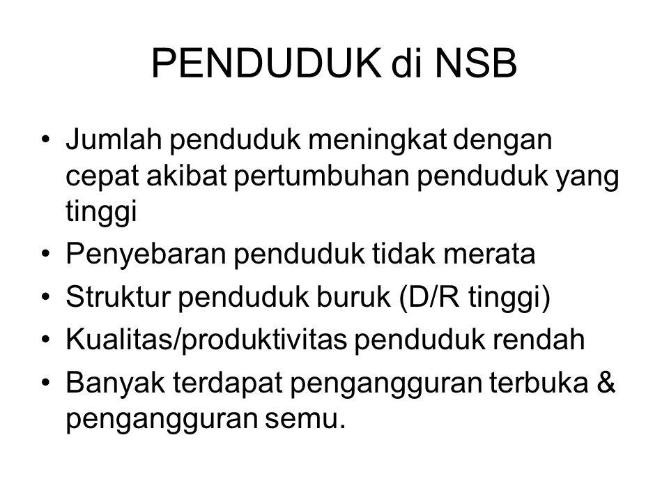 PENDUDUK di NSB Jumlah penduduk meningkat dengan cepat akibat pertumbuhan penduduk yang tinggi. Penyebaran penduduk tidak merata.