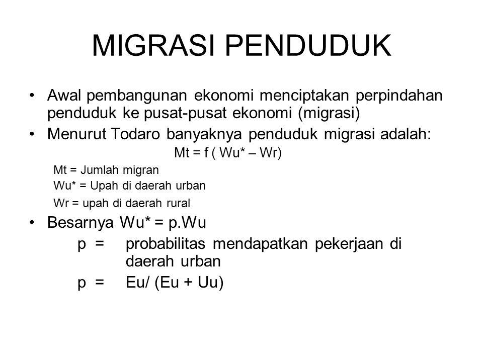 MIGRASI PENDUDUK Awal pembangunan ekonomi menciptakan perpindahan penduduk ke pusat-pusat ekonomi (migrasi)