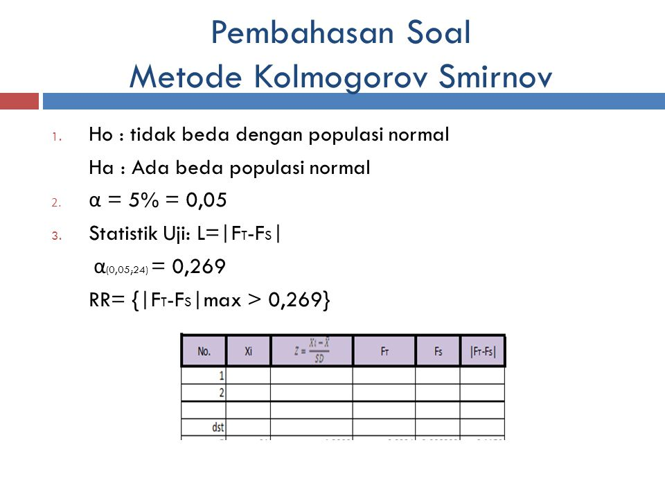 Pembahasan Soal Metode Kolmogorov Smirnov