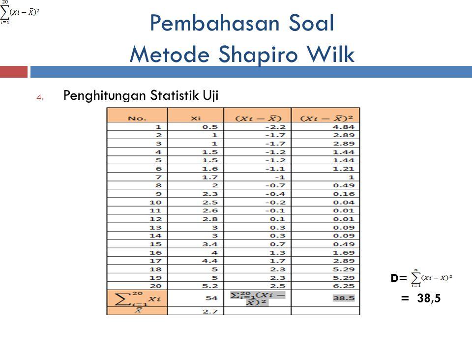 Pembahasan Soal Metode Shapiro Wilk