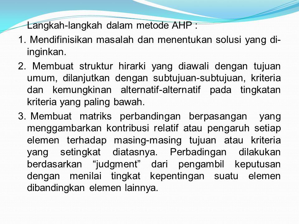 Langkah-langkah dalam metode AHP : 1