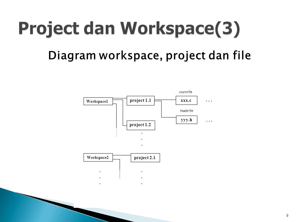 Project dan Workspace(3)