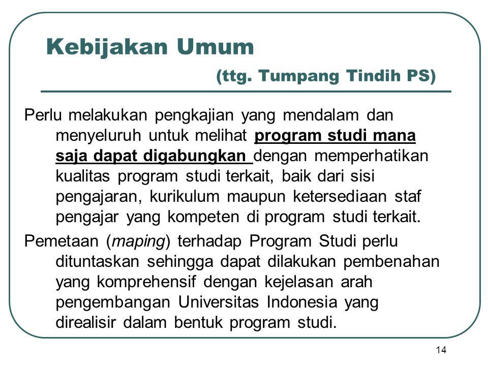 Kebijakan Umum (ttg. Tumpang Tindih PS)