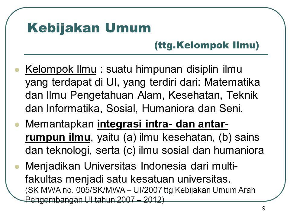 Kebijakan Umum (ttg.Kelompok Ilmu)