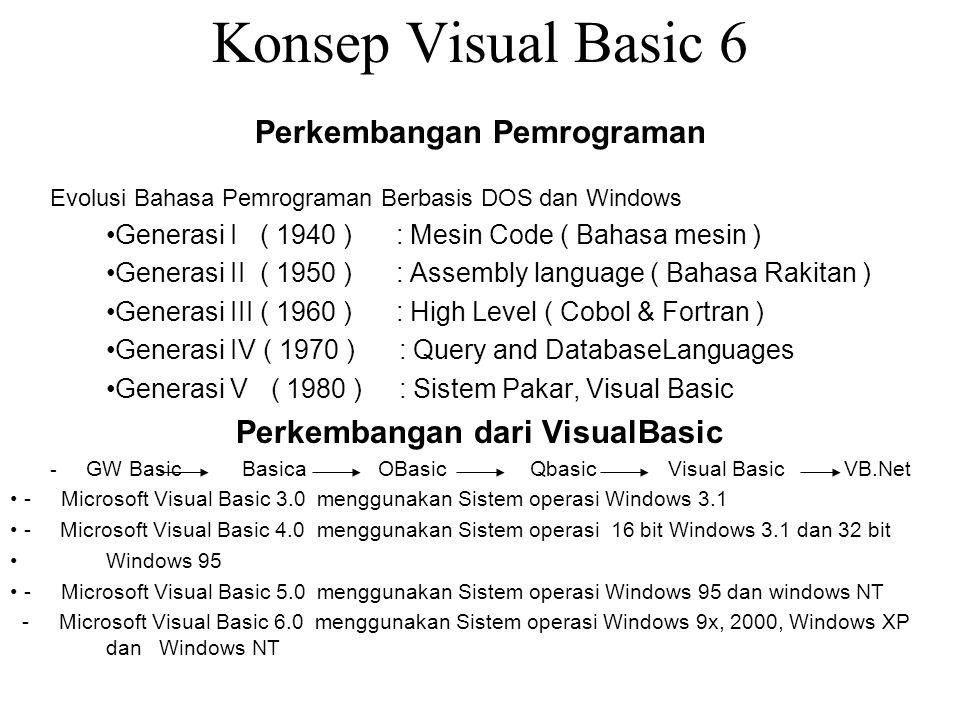 Perkembangan Pemrograman Perkembangan dari VisualBasic