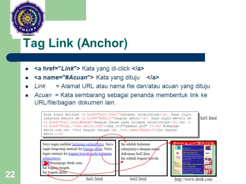 Tag Link (Anchor) <a href= Link > Kata yang di-click </a>
