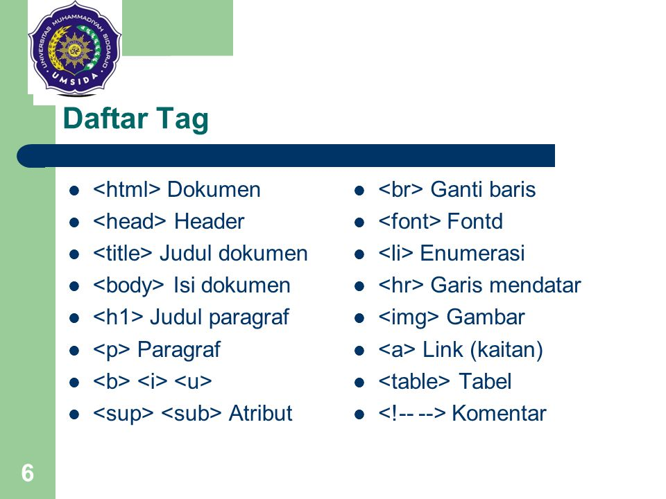 Daftar Tag <html> Dokumen <head> Header