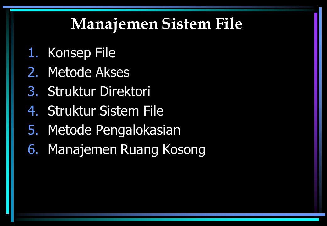 Manajemen Sistem File Konsep File Metode Akses Struktur Direktori