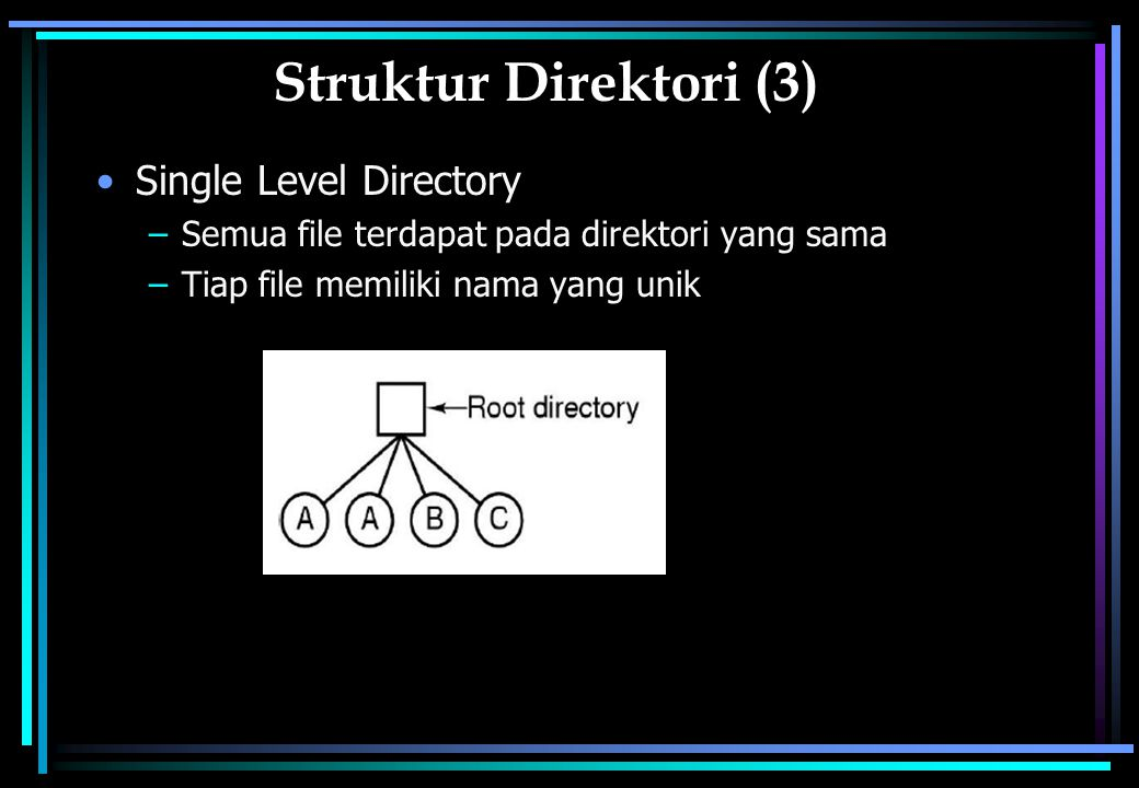 Struktur Direktori (3) Single Level Directory