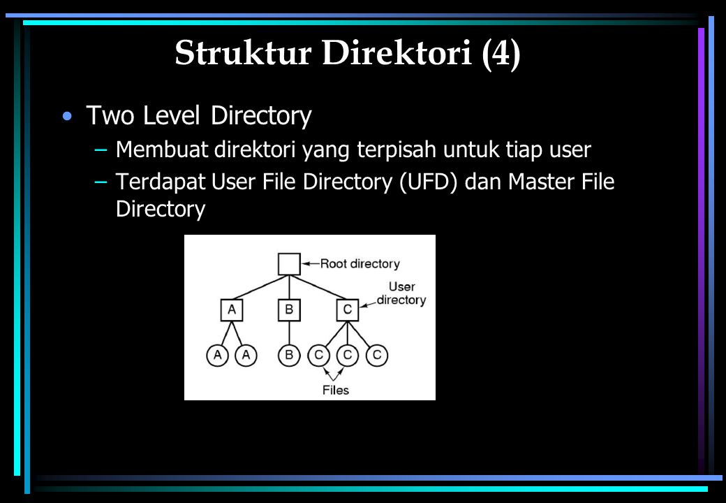 Struktur Direktori (4) Two Level Directory