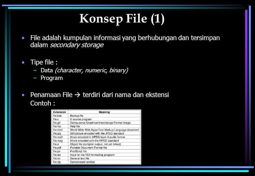 Konsep File (1) File adalah kumpulan informasi yang berhubungan dan tersimpan dalam secondary storage.