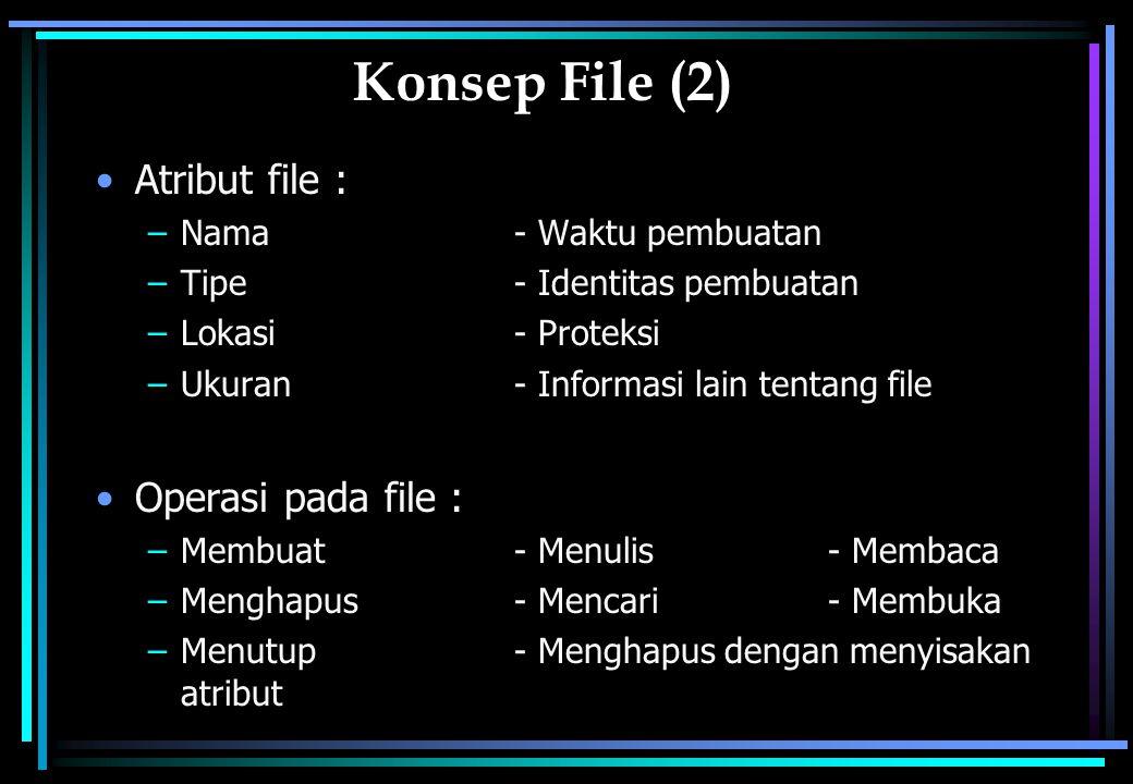 Konsep File (2) Atribut file : Operasi pada file :