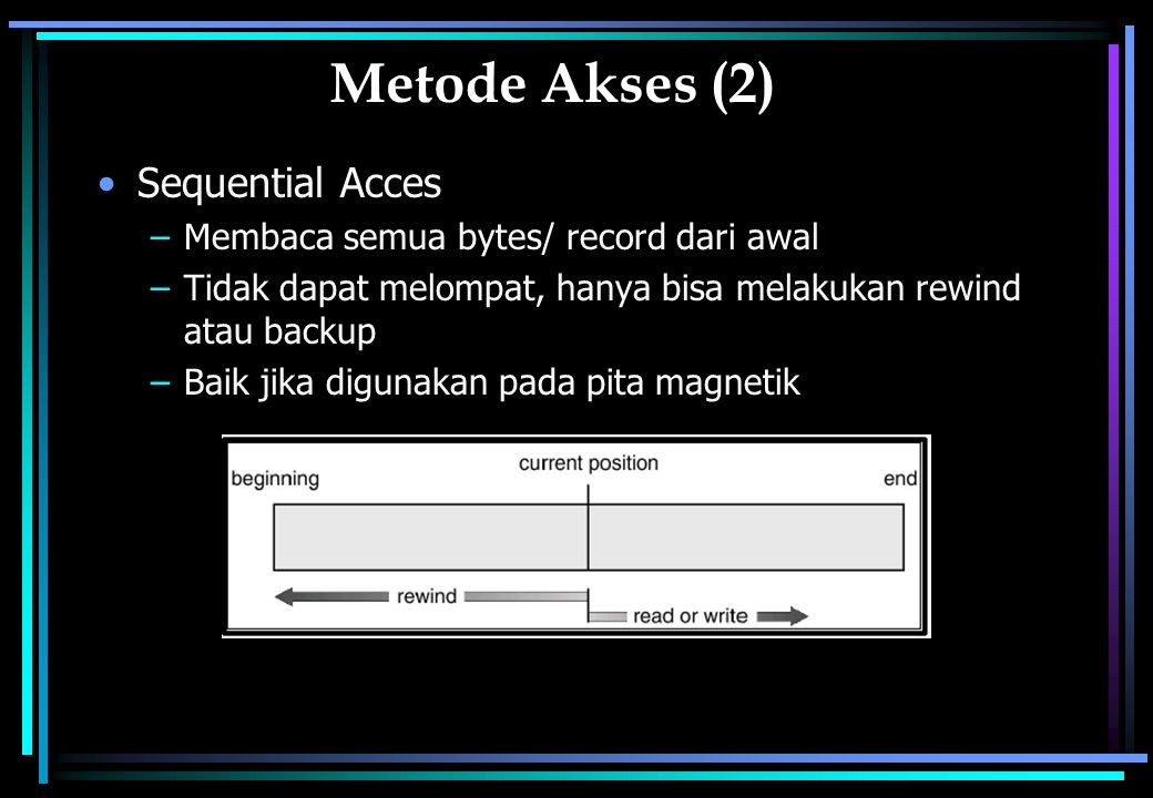 Metode Akses (2) Sequential Acces