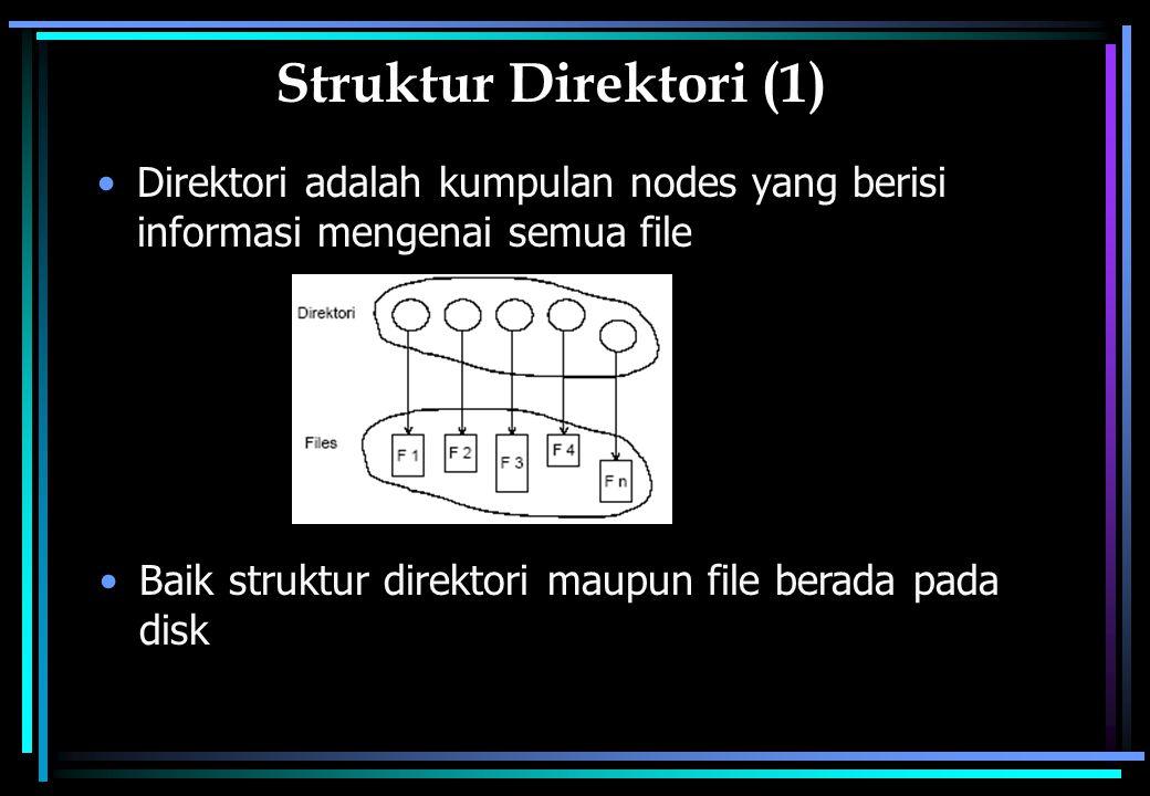 Struktur Direktori (1) Direktori adalah kumpulan nodes yang berisi informasi mengenai semua file.