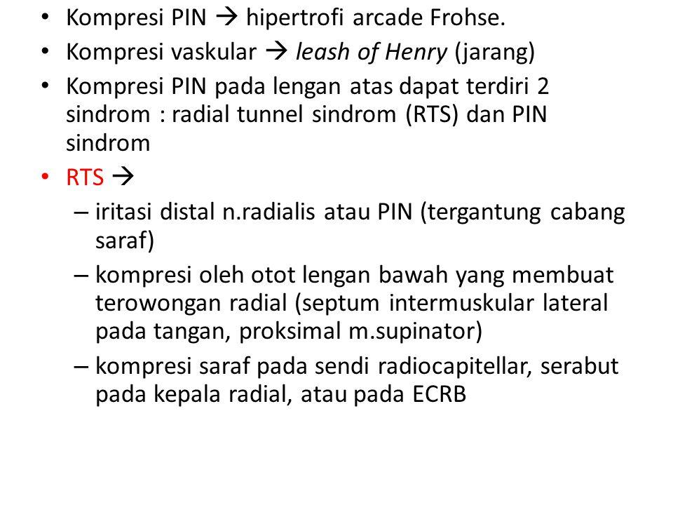 Kompresi PIN  hipertrofi arcade Frohse.