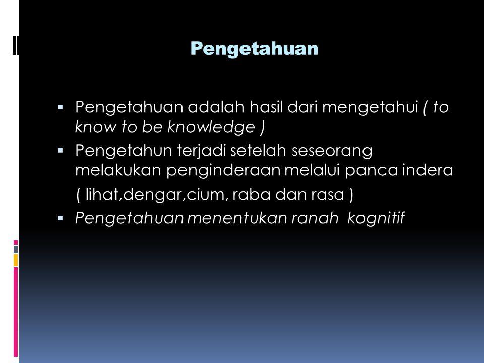 Pengetahuan Pengetahuan adalah hasil dari mengetahui ( to know to be knowledge )
