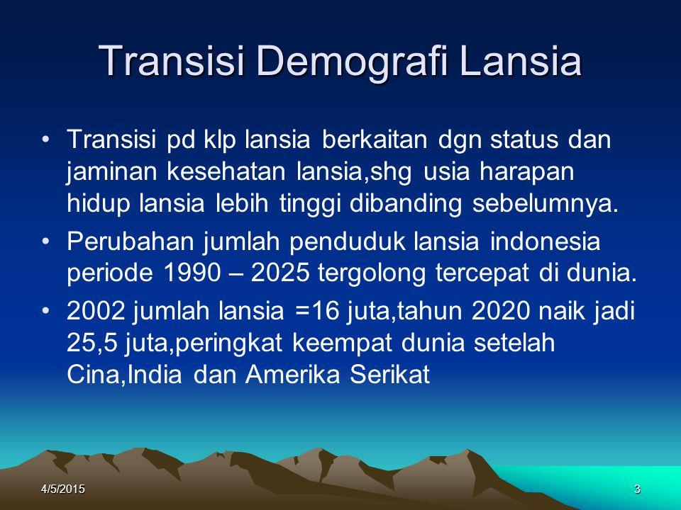 Transisi Demografi Lansia