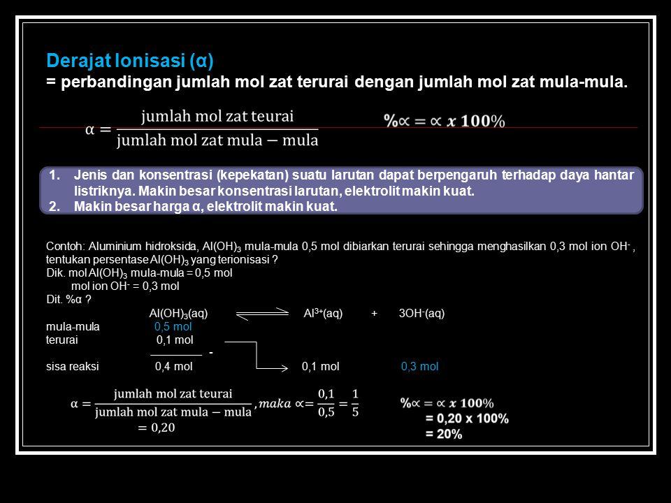 Derajat Ionisasi (α) = perbandingan jumlah mol zat terurai dengan jumlah mol zat mula-mula.