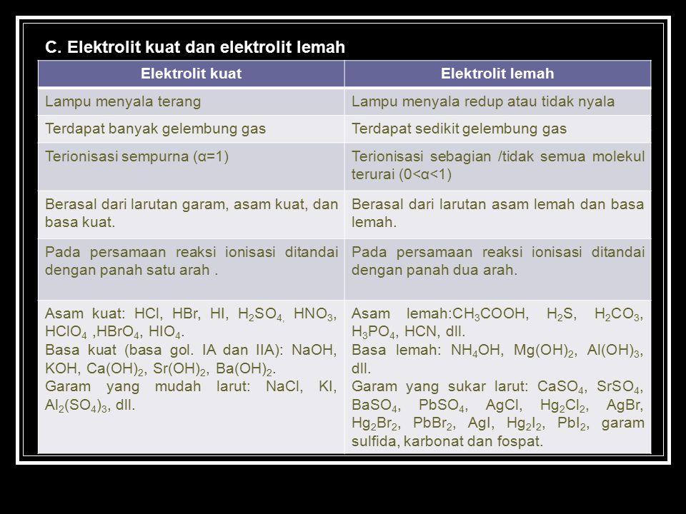 C. Elektrolit kuat dan elektrolit lemah