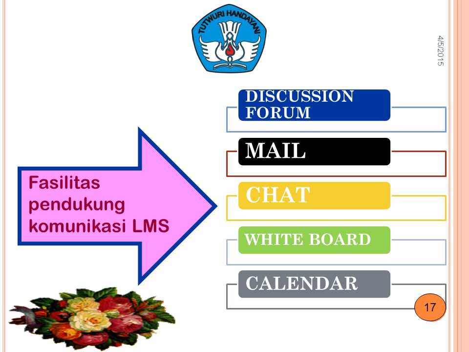 MAIL CHAT Fasilitas pendukung komunikasi LMS CALENDAR DISCUSSION FORUM