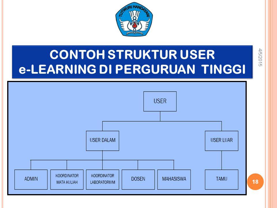 e-LEARNING DI PERGURUAN TINGGI