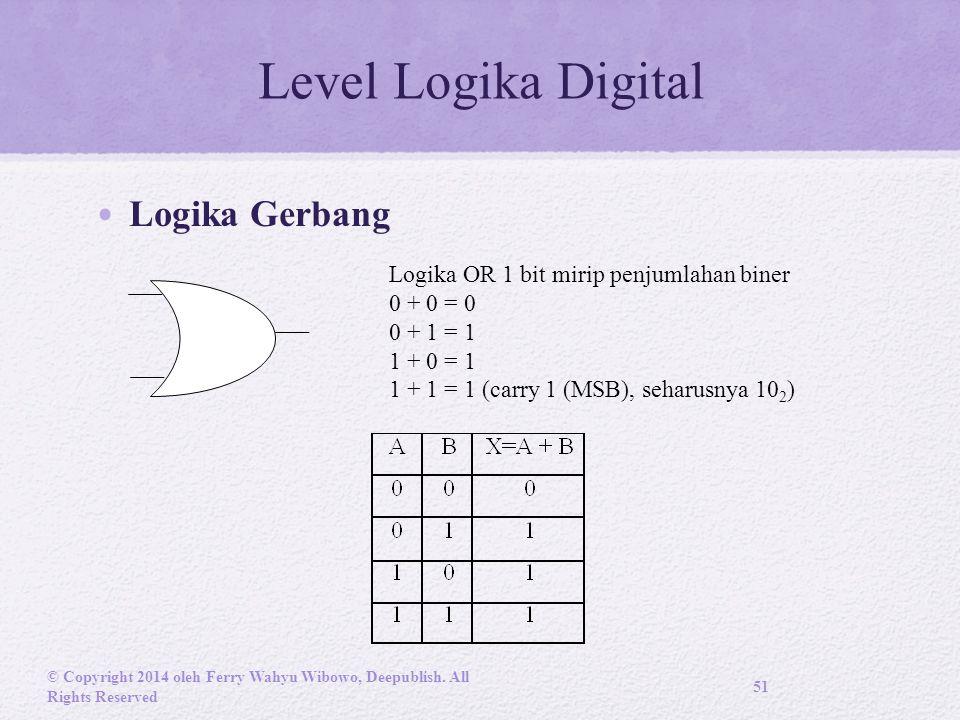 Level Logika Digital Logika Gerbang