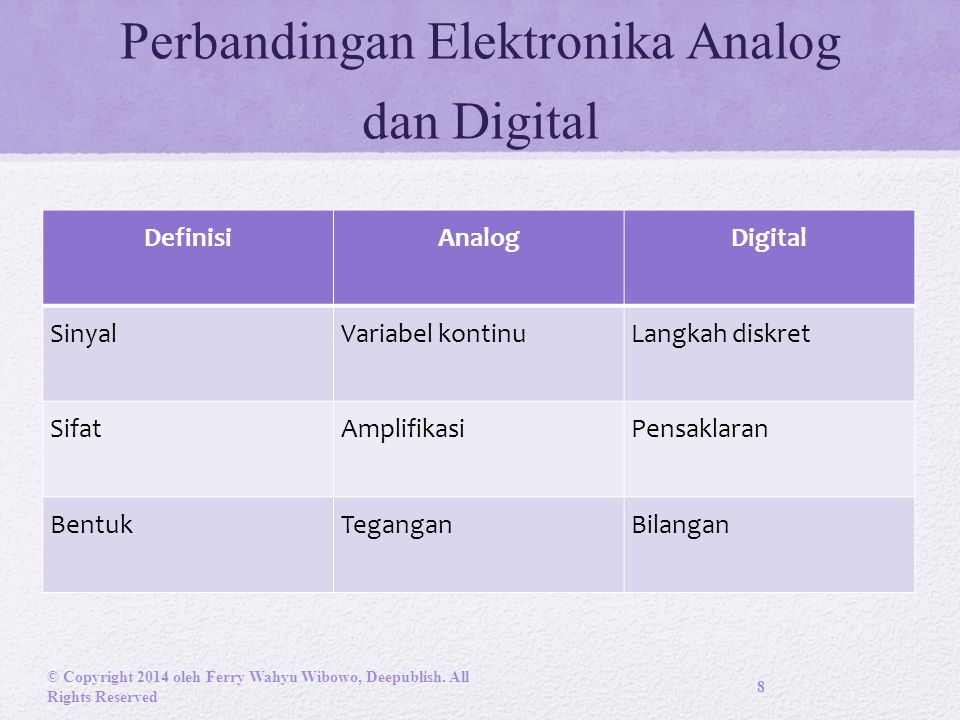 Perbandingan Elektronika Analog dan Digital
