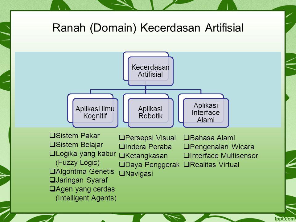 Ranah (Domain) Kecerdasan Artifisial