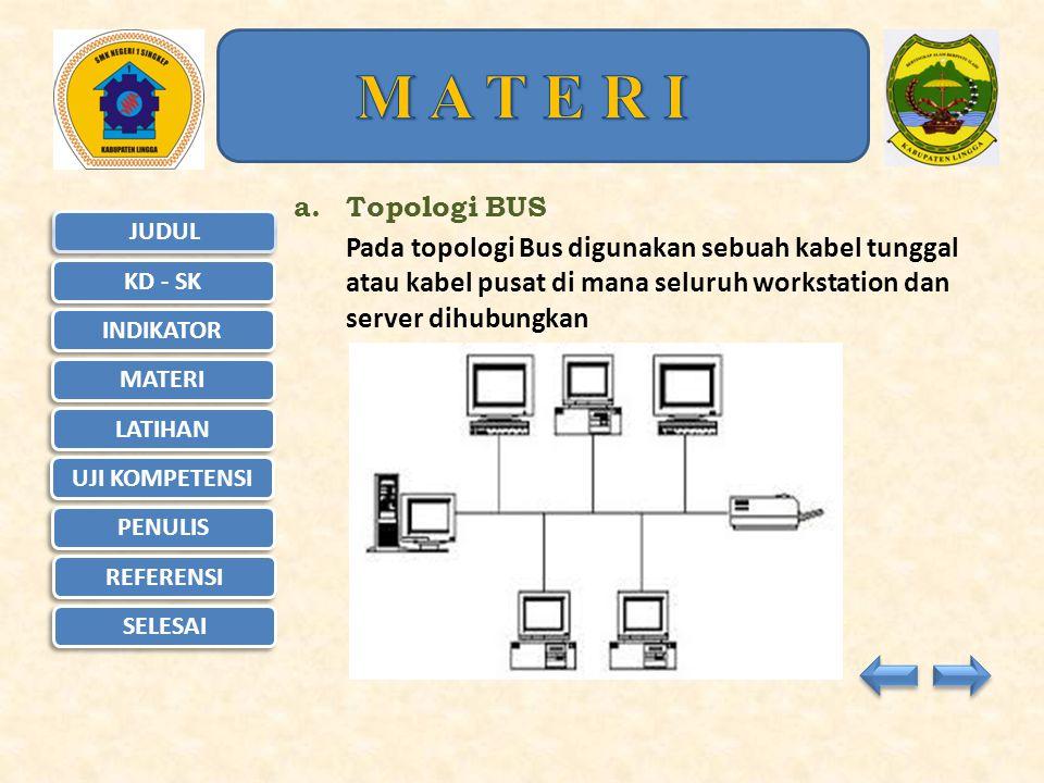 M A T E R I Topologi BUS.