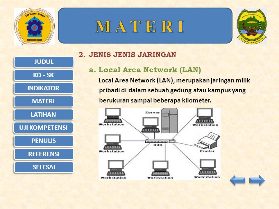 M A T E R I a. Local Area Network (LAN) JENIS JENIS JARINGAN