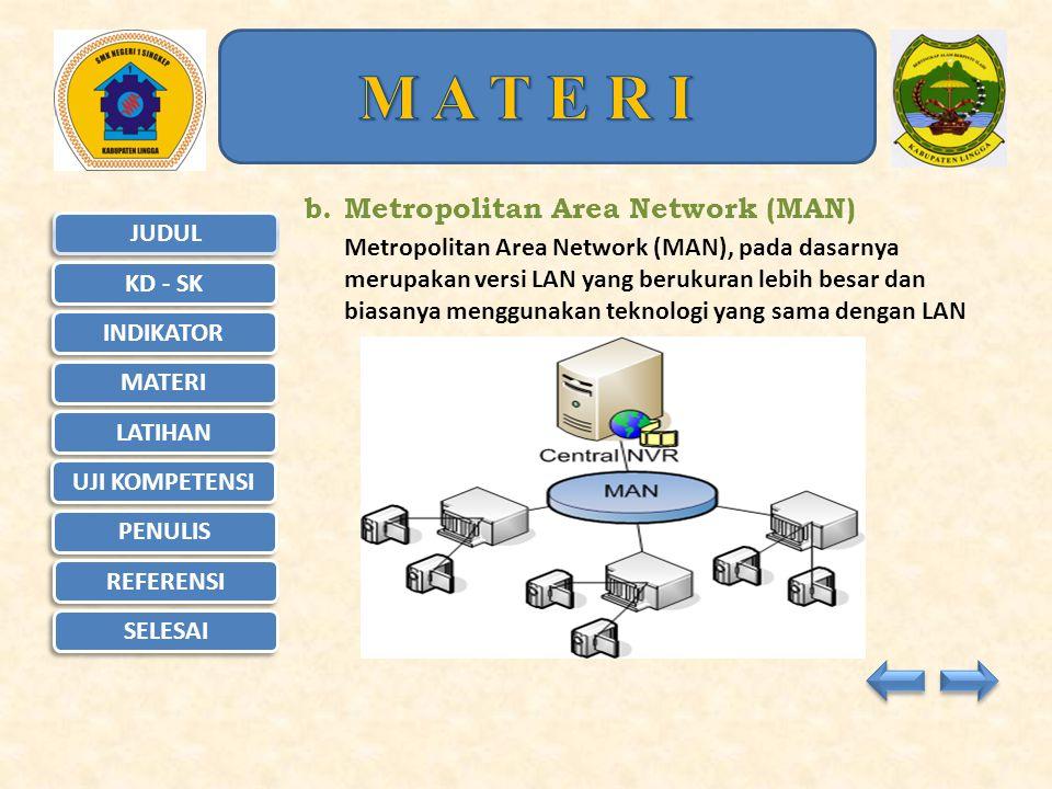 M A T E R I Metropolitan Area Network (MAN)