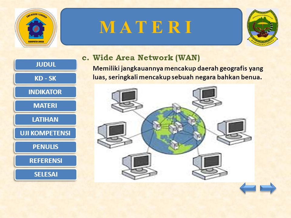 M A T E R I Wide Area Network (WAN)