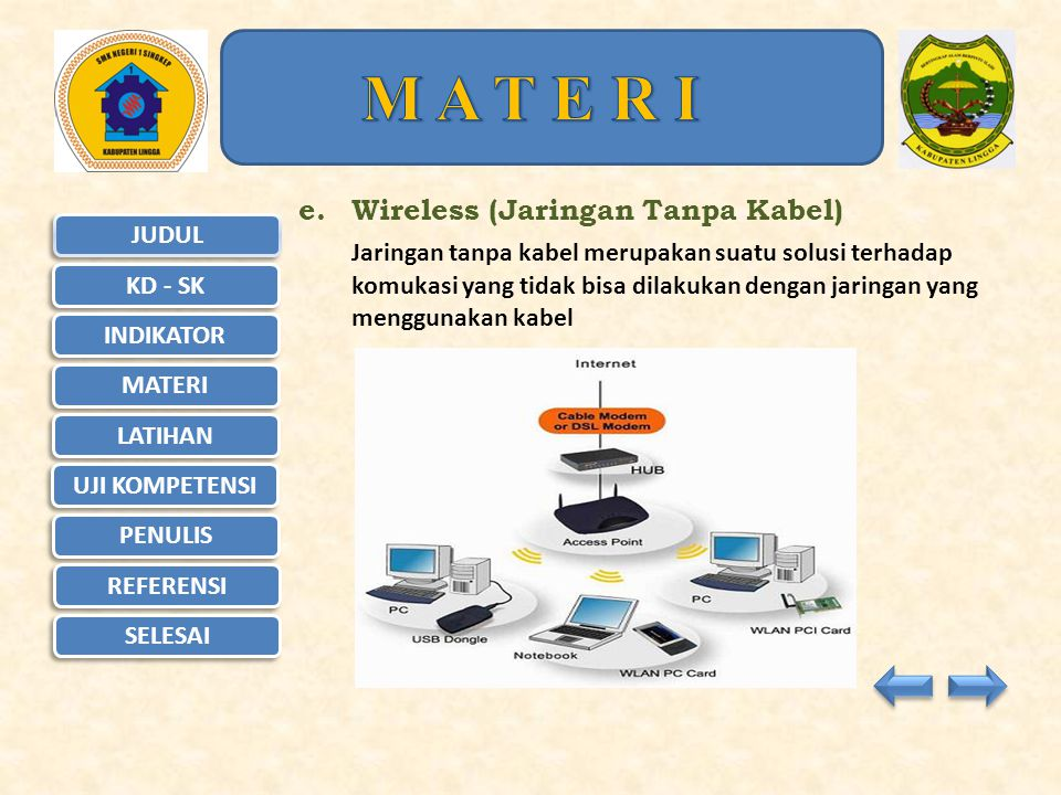 M A T E R I Wireless (Jaringan Tanpa Kabel)