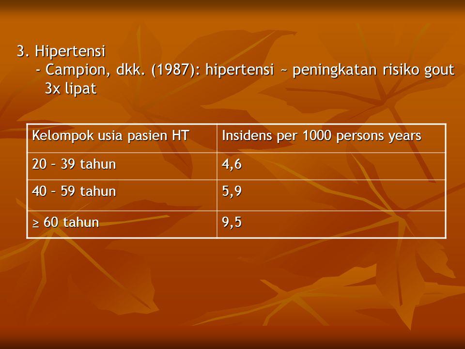 - Campion, dkk. (1987): hipertensi ~ peningkatan risiko gout 3x lipat