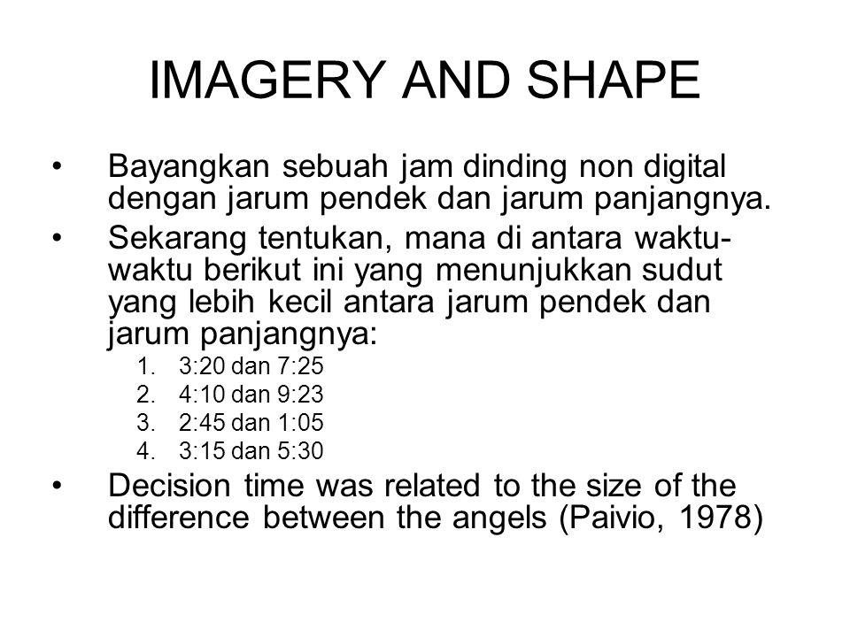 IMAGERY AND SHAPE Bayangkan sebuah jam dinding non digital dengan jarum pendek dan jarum panjangnya.