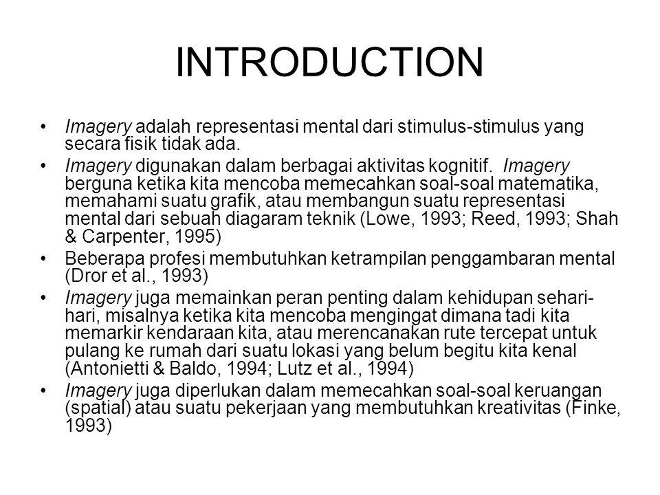 INTRODUCTION Imagery adalah representasi mental dari stimulus-stimulus yang secara fisik tidak ada.