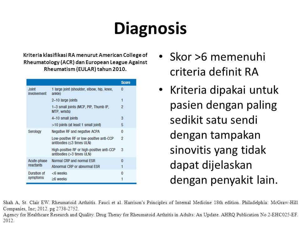 Diagnosis Skor >6 memenuhi criteria definit RA
